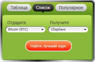 биткоин на сбербанк